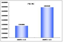 aluminium printing price trend